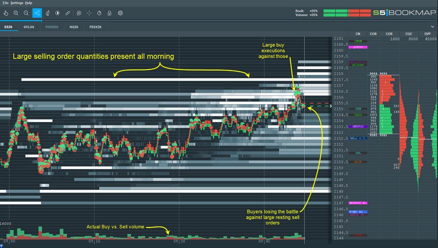 Forex trading with fibonacci elliott wave levels by todd gordon